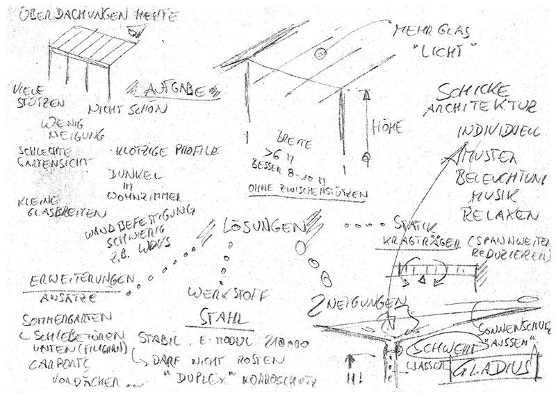 die idee glasdach und terrassend cher by gladius. Black Bedroom Furniture Sets. Home Design Ideas